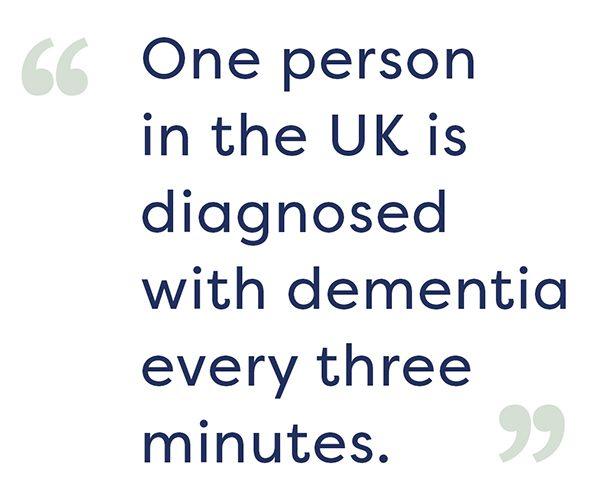 dementia statistic