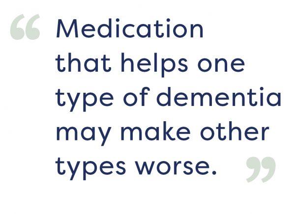 dementia blog medication
